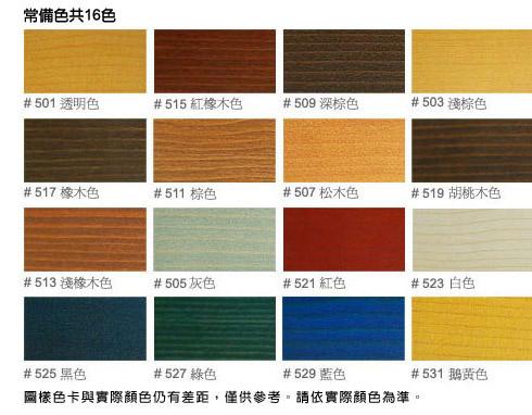 VATON戶外木構專用護木油性漆