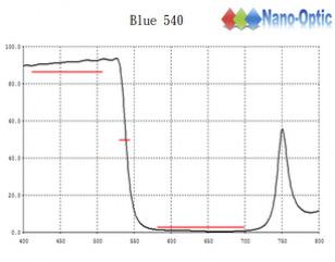 Blue-540