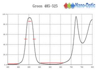 Green485-5