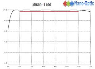 AR600-1100