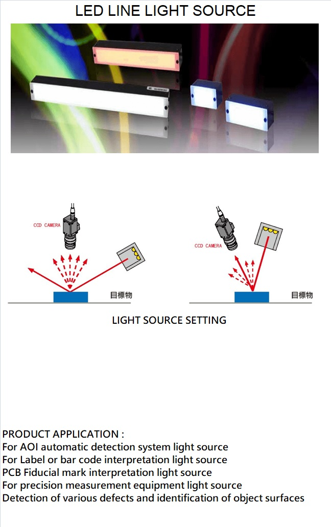 LED LINE LIGHT SOURCE 線形光