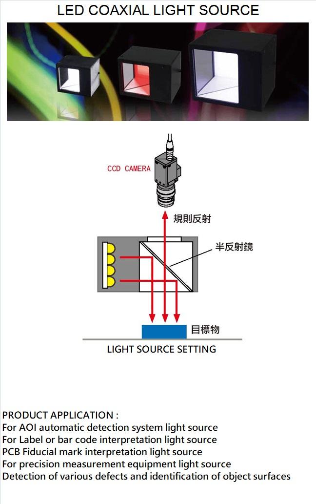 LED Coaxial Light 外同軸光