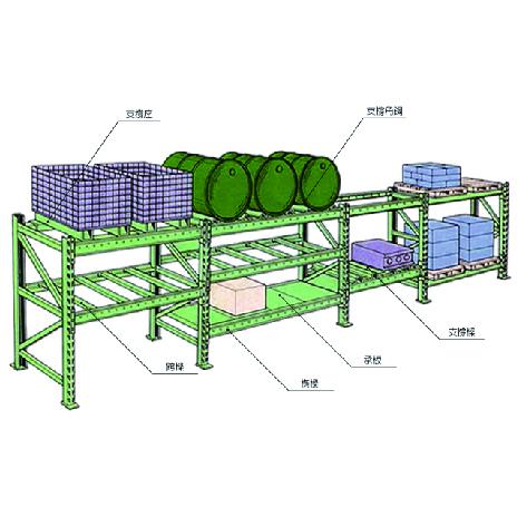 設計跨樑組