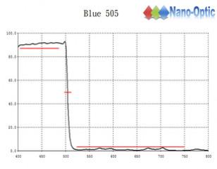 藍色濾光鏡505