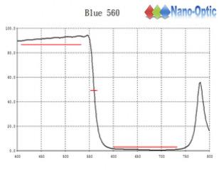 藍色濾光鏡560