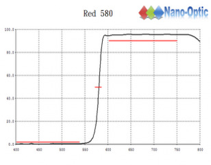 紅色濾光鏡580