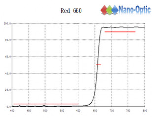 紅色濾光鏡660