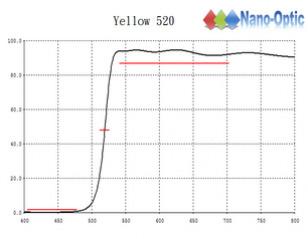 黃色濾光鏡Y520
