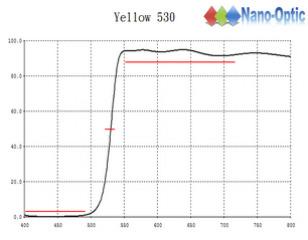 黃色濾光鏡Y530
