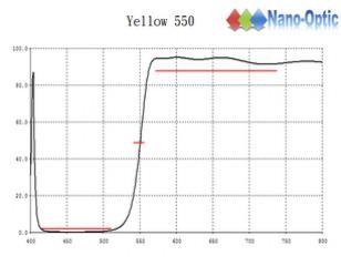 黃色濾光鏡Y550