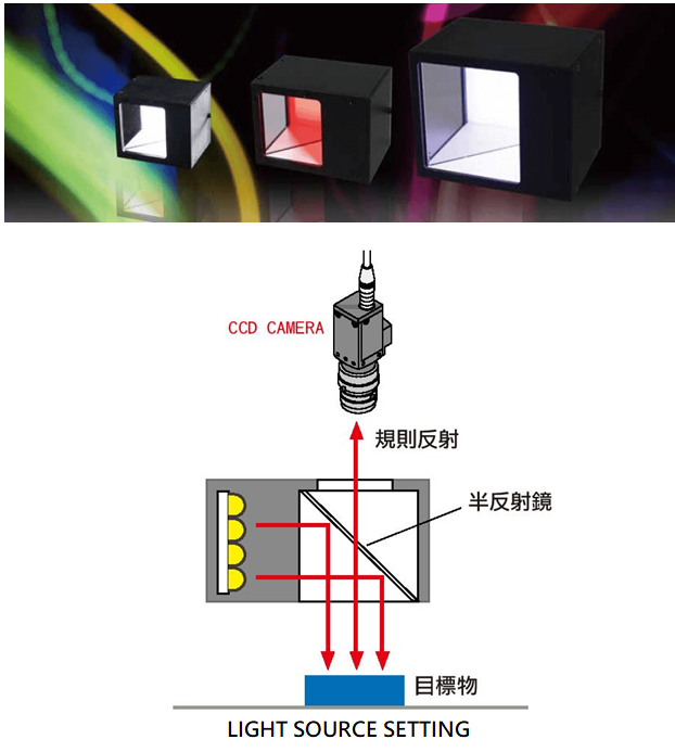 LED COAXIAL LIGHT SOURCE