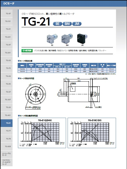 TG-21