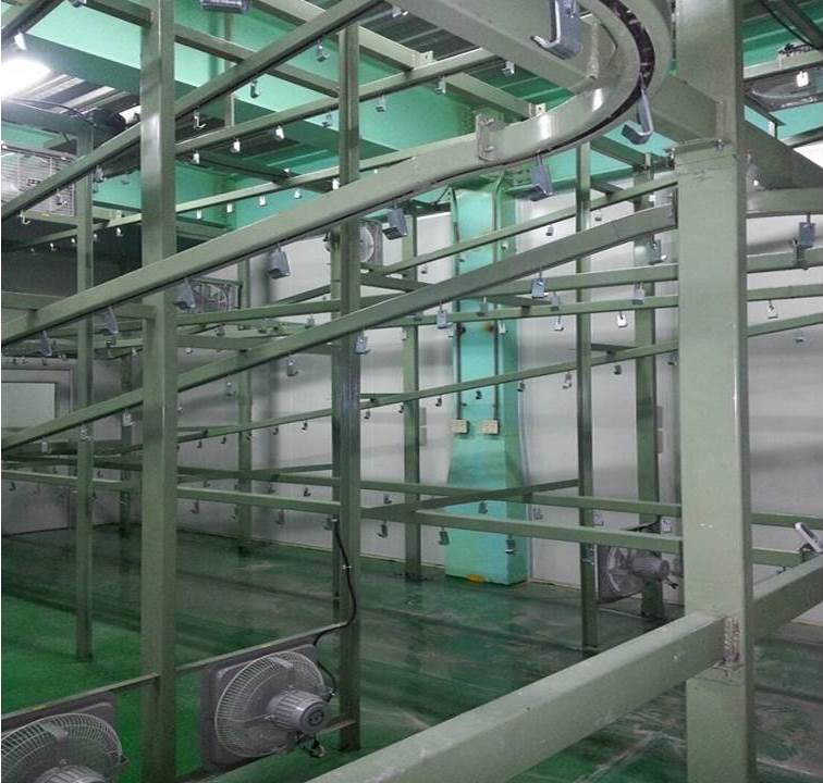 除濕室輸送工程