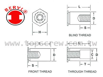 TSC 7 壓鑄螺母