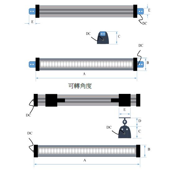 LED戶外防水燈